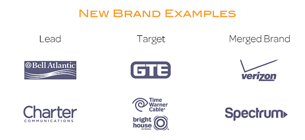 New-Brands.png