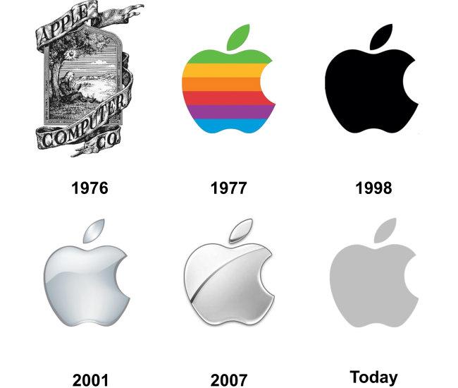 apple logo evolution.jpg