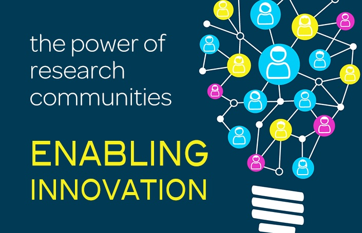 The Power of Research Communities - Enabling Innovation