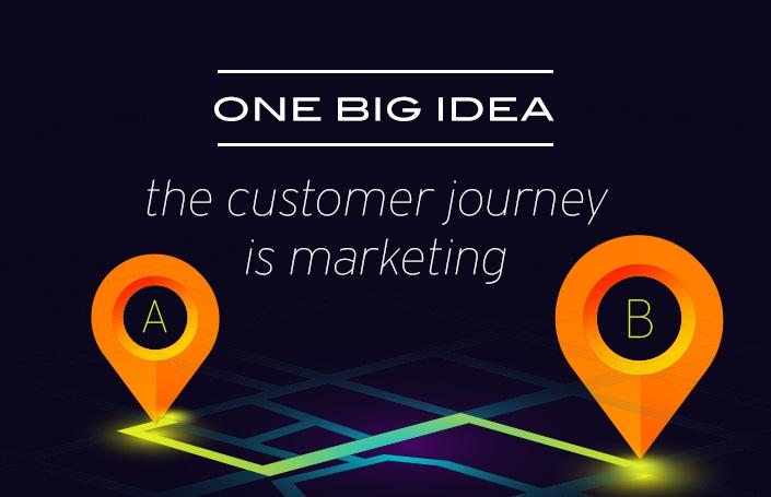 One Big Idea: The Customer Journey is Marketing