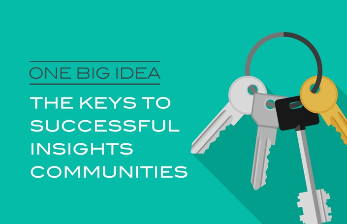 One Big Idea: The Keys to Successful Insights Communities